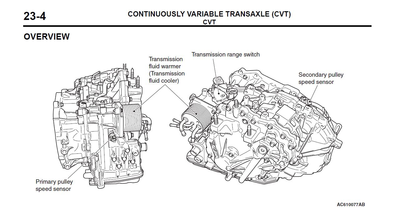 audi a4 cvt transmission diagram
